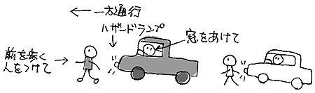 車乗り入れの注意事項